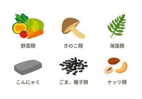 食物繊維の多いスループット食材